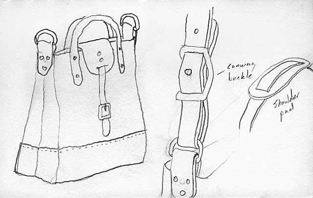 Denim and Leather Bag sketch