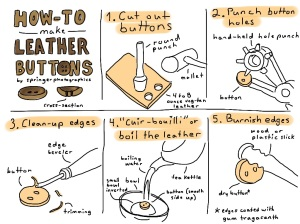 How-to Make Leather Buttons