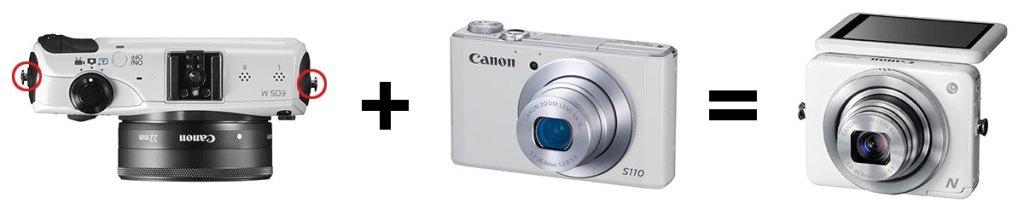 Canon Powershot N Aesthetic Lineage