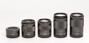 Canon EF-M Lenses 2016